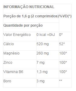tabela nutricional somatrodol